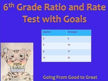 grade 7 rates and ratios test pdf
