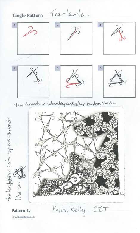 http://thepathuntangled.com/wp-content/uploads/2012/09/tra-la-la-for-web.jpg