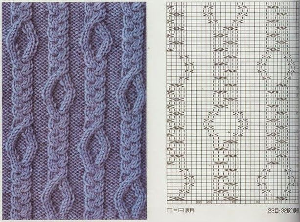 Crochet y dos agujas: 3 fantásticos puntos para dos agujas