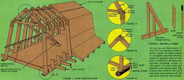 Ef Bf Bdf Build