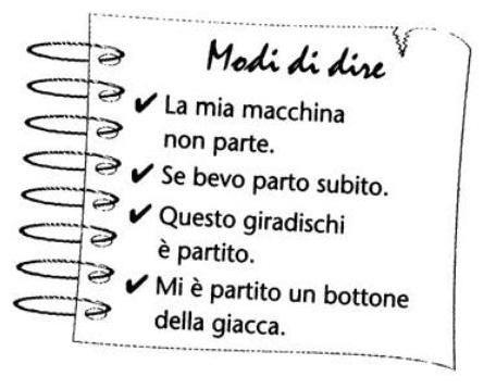 Modi di dire - il verbo partire #ClippedOnIssuu from Parlo Italiano - Manuale pratico per stranieri