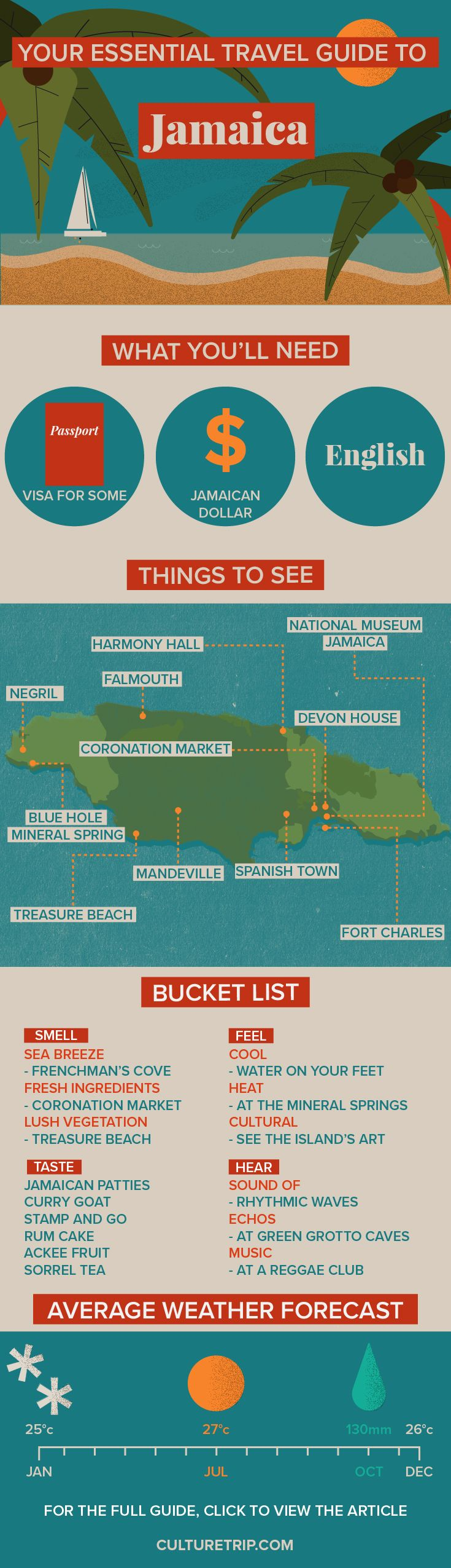 The Essential Travel Guide to Jamaica (Infographic) | Caribbean, adventure, bucket list, guide, island, summer, hot, food, illustration