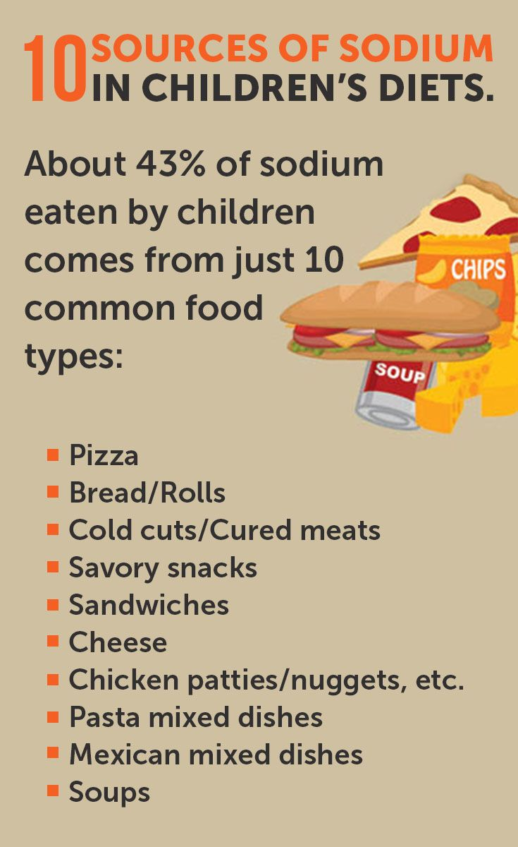 Discover the Different Sources of Sodium in Children's Diet #kids #children #healthy