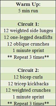 Circuit training...