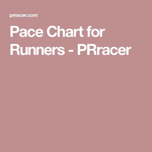 Best 25+ Half marathon pace chart ideas on Pinterest Marathon - marathon pace chart