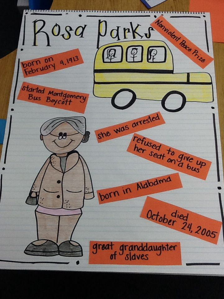 Rosa Parks, Black History Week, First Grade