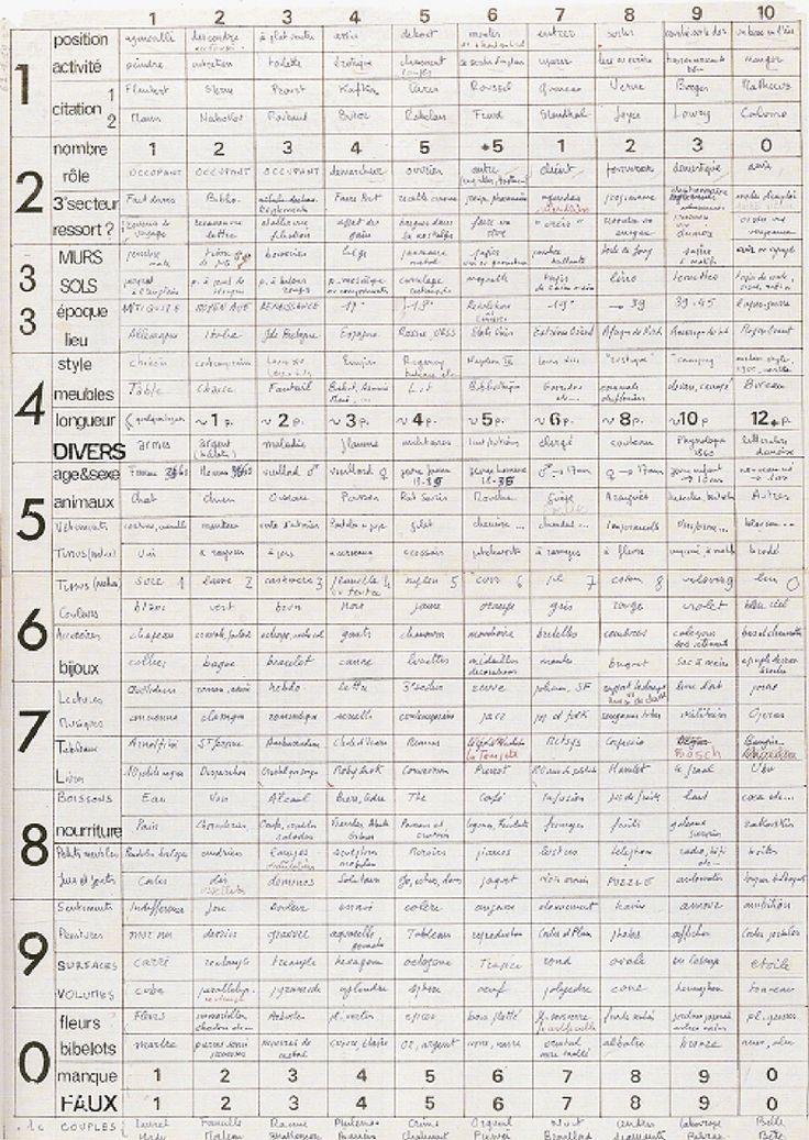Les 23 meilleures images du tableau Georges Perec sur