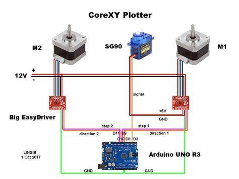 CoreXY CNC Plotter