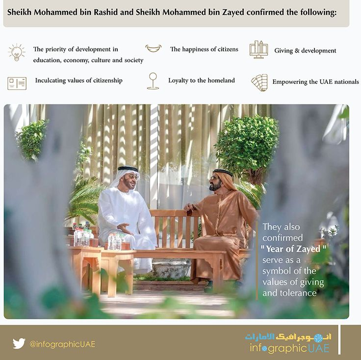 """Sheikh Mohammed Bin Rashid and Sheikh Mohammed Bin Zayed confirmed """"Year of Zayed"""" serve as a symbol of the values of giving and tolerance #Zayed #tolerance #uae #inforgraphic_uae"""
