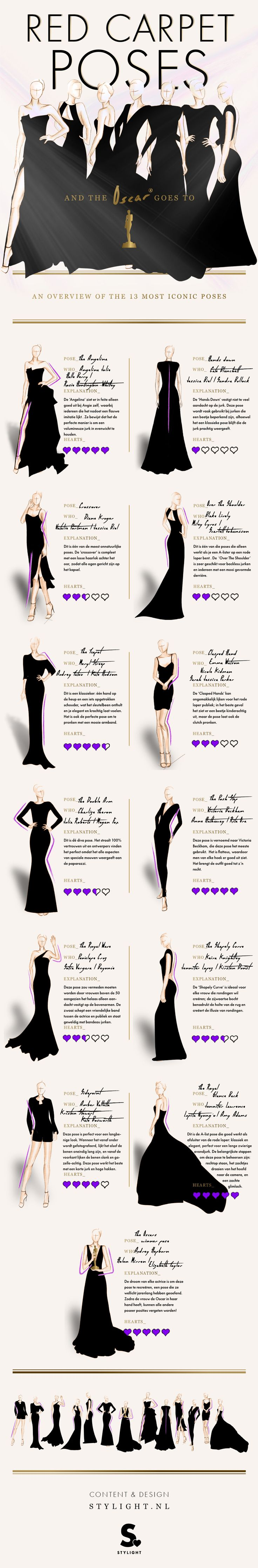Love it! Red Carpet Poses Infographic