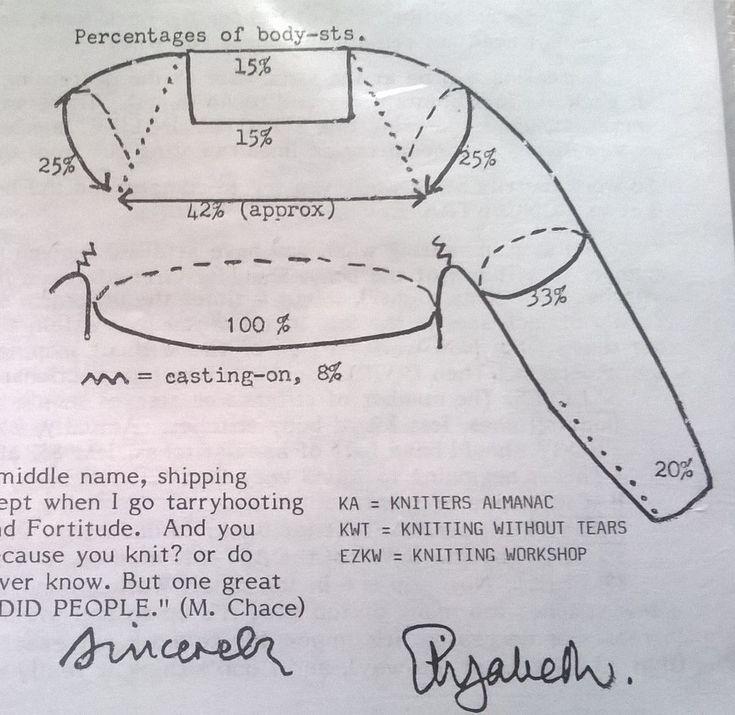 """Quando pensiamo alla lavorazione di una maglia """"top-down"""", il primo nome che ci viene in mente è quello di Barbara G. Walker, autrice del libroKnitting from the Top, pubblicato nel 197…"""