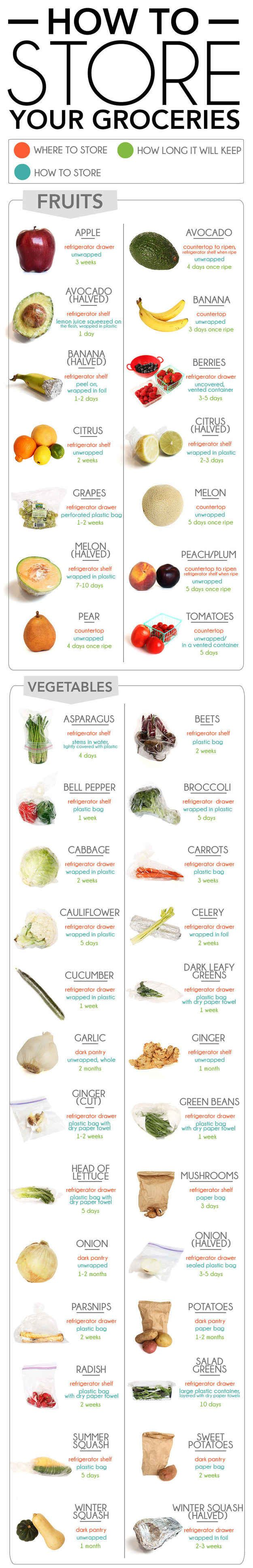 17 charts to eat healthy. For keeping your fruits and veggies fresh as long as possible.