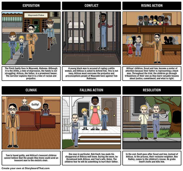 To Kill a Mockingbird Plot Diagram Storyboard by rebeccaray