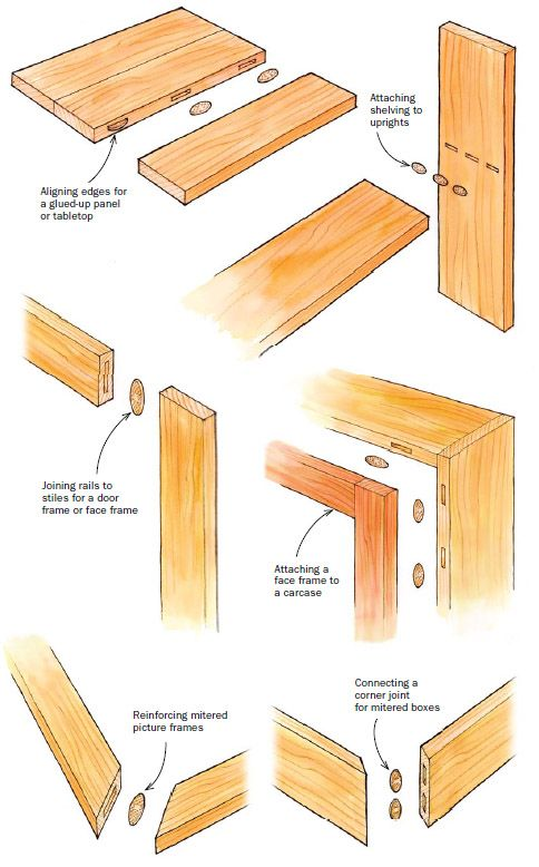 How to Use Biscuit Joints  #woodworkingtips #woodworkingideas   http://cnc.gallery/