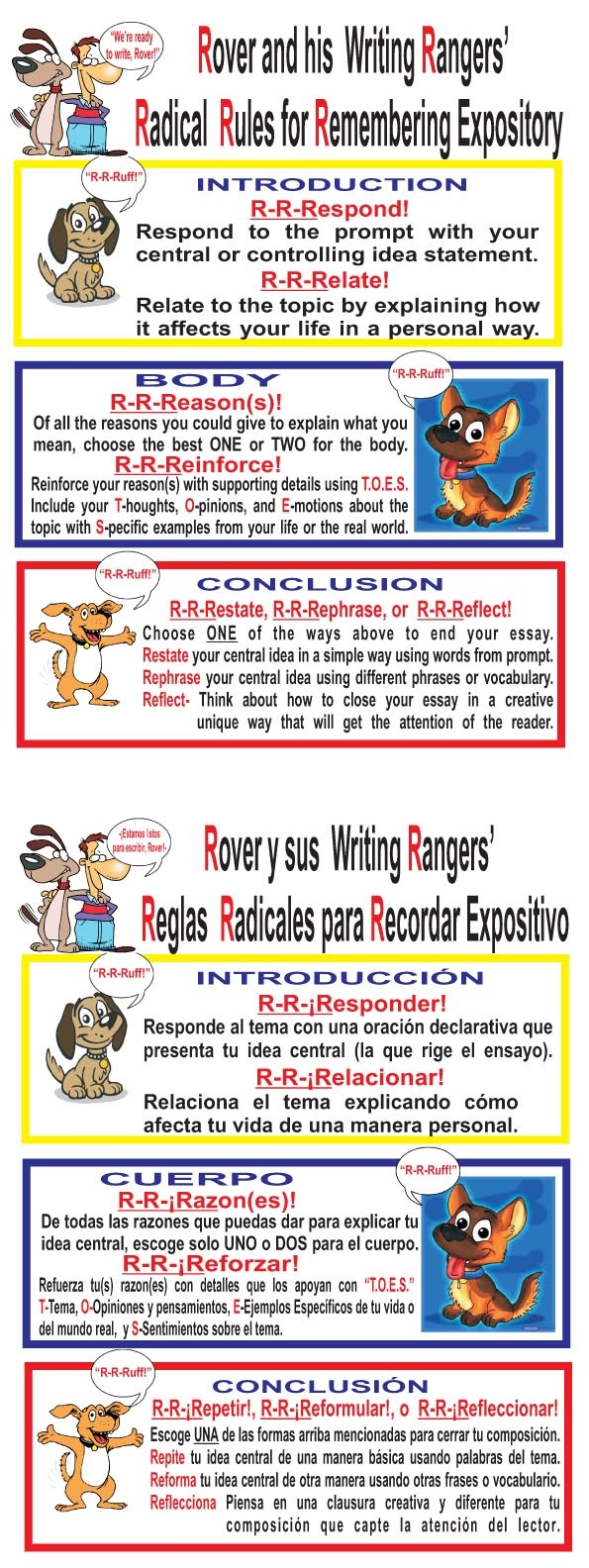 images about creative writing classroom posters what a valuable tool this will be in your writing classroom rover s