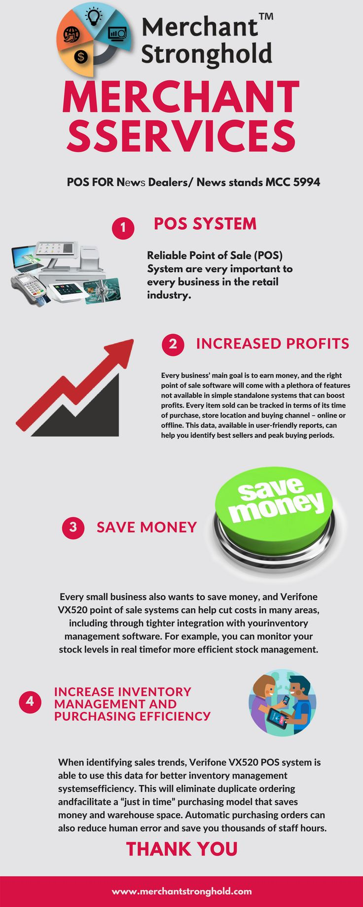Online Merchant Account POS FOR Nеwѕ Dealers/ News stands MCC 5994 #infographic http://bit.ly/2mvUxoF
