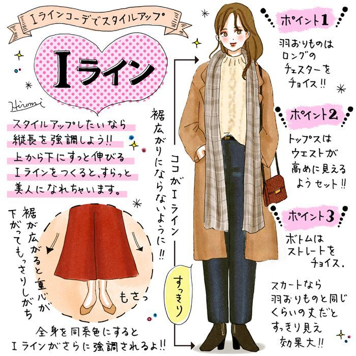 着膨れ回避秋冬iラインコーディネート術テクニックやり方 ファッションコーデのアイデア ファッション ファッションイラスト