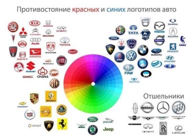 Color wheel of car logos