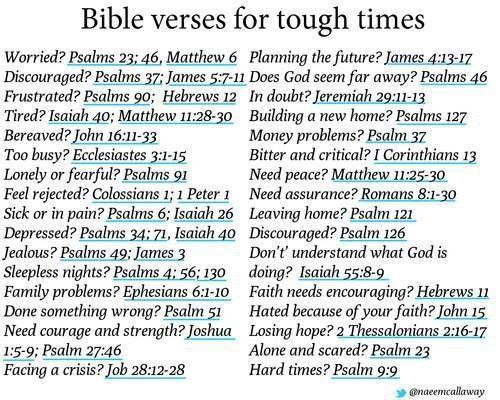 bible verses for tough times hopeful god inspiring words