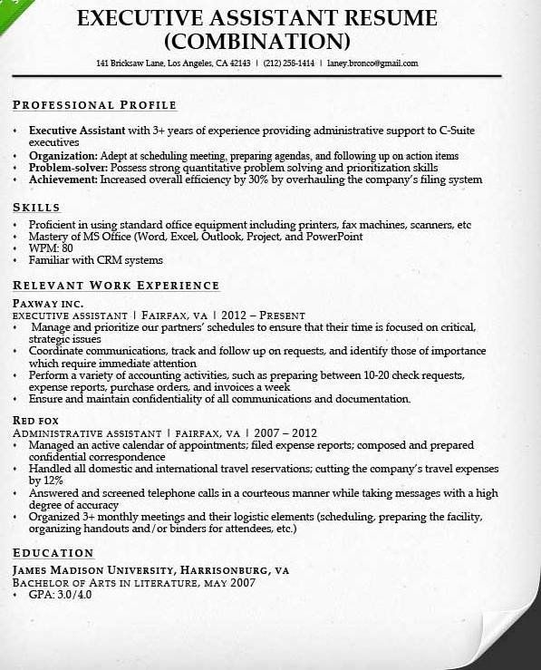 Free Combination Resume Template Luxury Resume Writing For Freshers Sample Resume Format For In 2020 Resume Format For Freshers Sample Resume Format Resume Template
