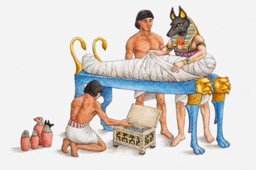 Check out these ten facts about ancient Egypt from National Geographic Kids!
