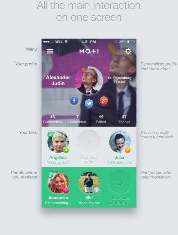 5 Latest & Hottest Mobile UI Design Trends For 2013 And Beyond | iShareArena | Creative Hub