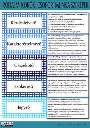 Irodalmi körök: http://hirmagazin.sulinet.hu/hu/pedagogia/irodalmi-korok