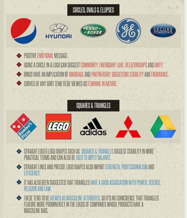 Psychology : Infographic: Psychology Of Color Shapes Fonts In Logo Designs