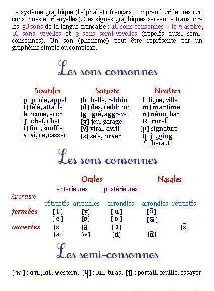 """Consonnes et semi-consonnes (B: """"Parlons français avec Roxy et Miwa"""".)"""