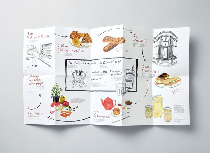 Gail's Artisan Bakery — A Day In The Life designed by Charlie Smith Design.