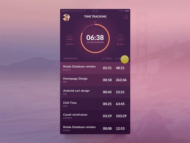 UI/UX Works by Virgil Pana | Abduzeedo Design Inspiration