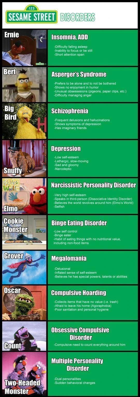 Psychology of Sesame Street