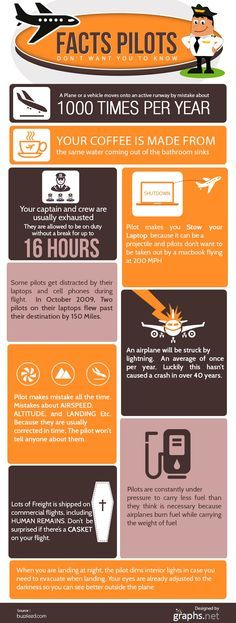 Facts Pilots Dont Want You To Know #infographic  http://goo.gl/c7YlAe