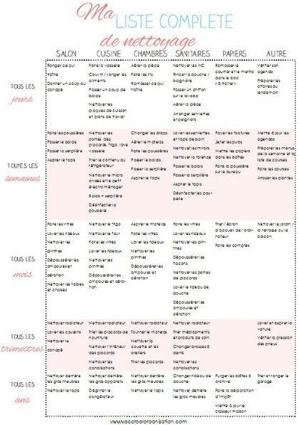 Ma liste complète de de nettoyage . A imprimer gratuitement ! | accroalorganisation|: