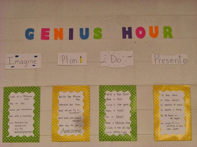 Notes From Second Grade: Genius Hour