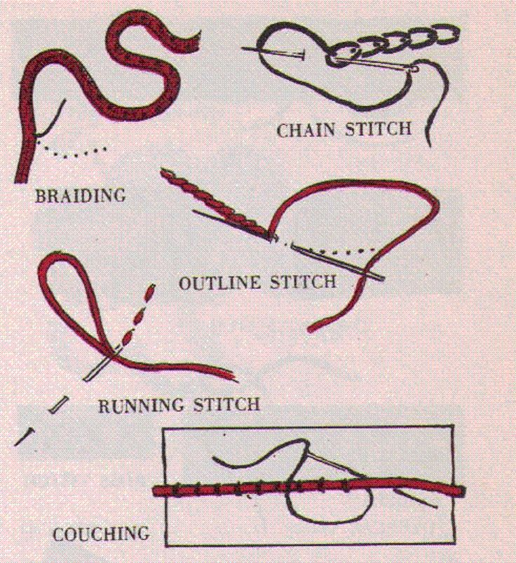 Best embroidery stitches outline images on pinterest