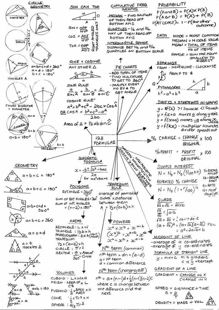 Pin By Matthew Peter On Science Gcse Maths Revision Math