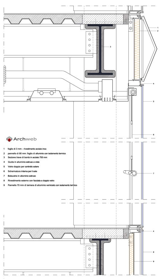 Dwg Wall Curtain Details Operable