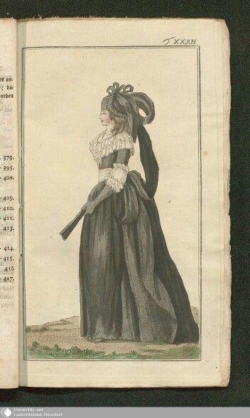 November 1786