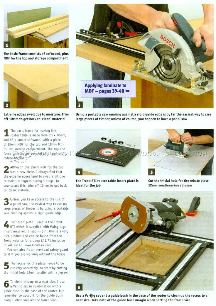 9 best images about on pinterest desk plans woodworking 3034 budget router table plans router greentooth Choice Image