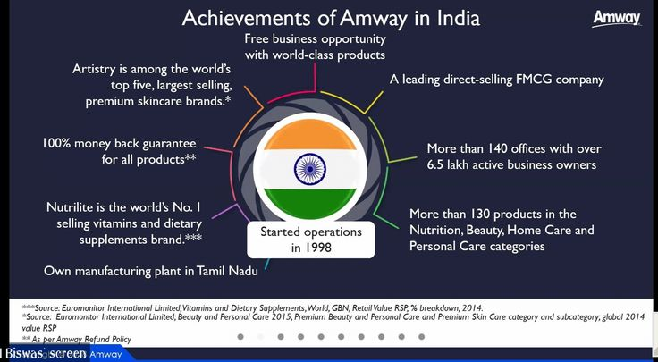 Pin by NIGAM ENTERPRISES ( FMCG COMPA on Amway business in