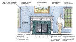 Make a Prefab Fireplace Look Like it Belongs - Fine Homebuilding Article