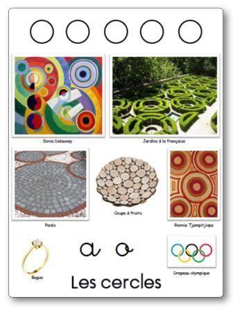 Les cercles                                                                                                                                                      Plus