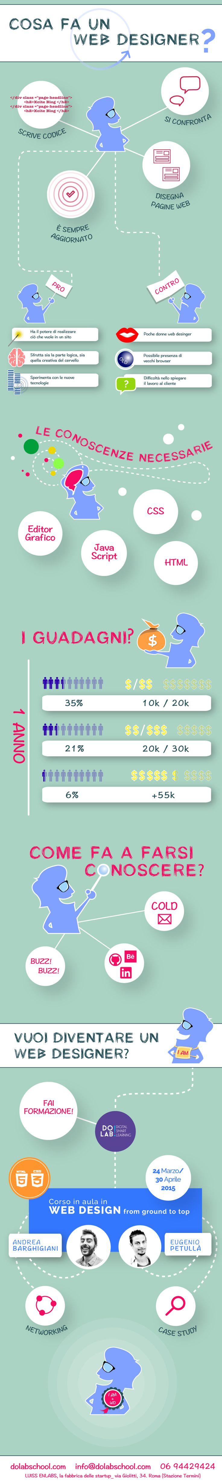 Ed ecco un'#infografica che ci permette di capire in un colpo solo come sia strutturata la carriera di un #WebDesigner!