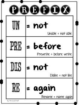 prefix poster for prefixes un pre dis re prefixes suffixes pinterest prefixes posters. Black Bedroom Furniture Sets. Home Design Ideas