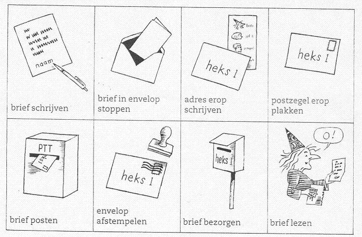 pictogrammen post bezorgen