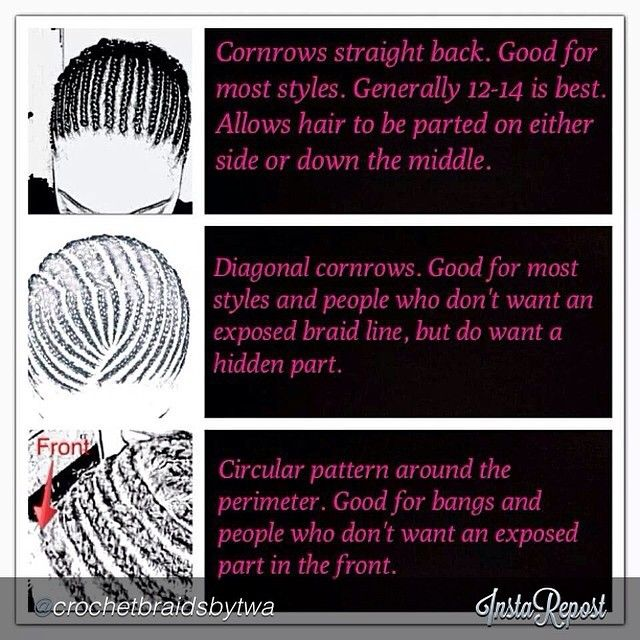 """#TeamCrochetBraids HOW TO BRAID PATTERN:   by @crochetbraidsbytwana ""Crochet Braid Pattern Chart (Front)  #myhaircrush #naturallyshesdope…"""