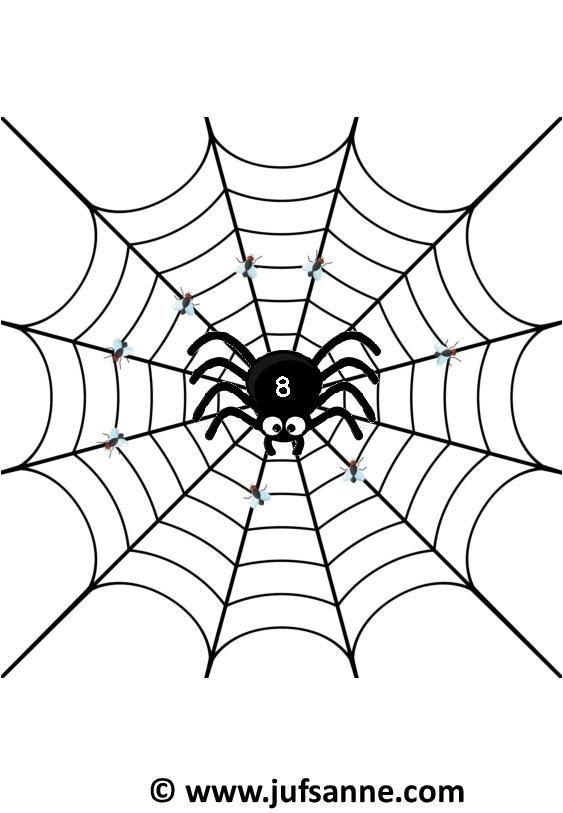 Telkaarten Spinnenweb Met Cijfers In De Spin En Vliegen In
