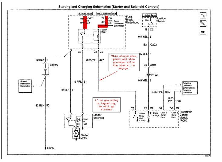 1994 Ezgo Gas Engine Wiring Diagram In 2020
