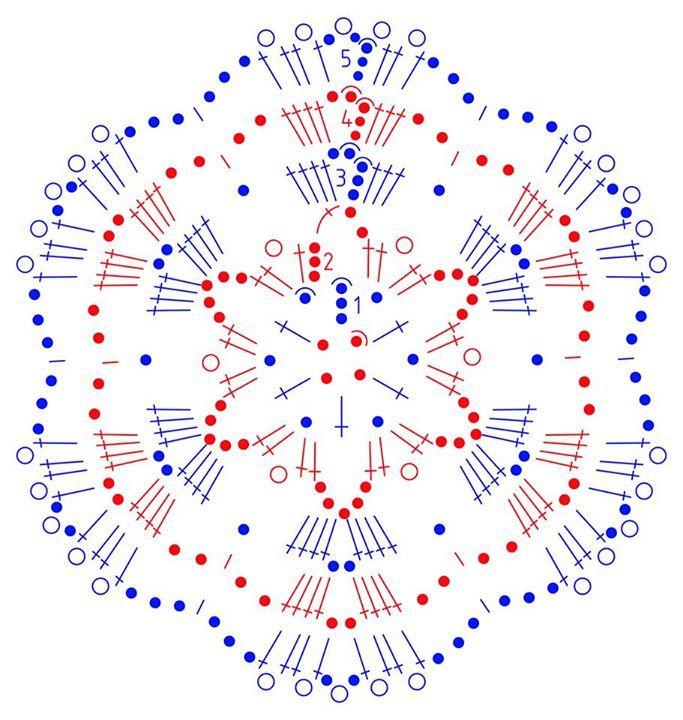 snowflakes crochet 251 schema
